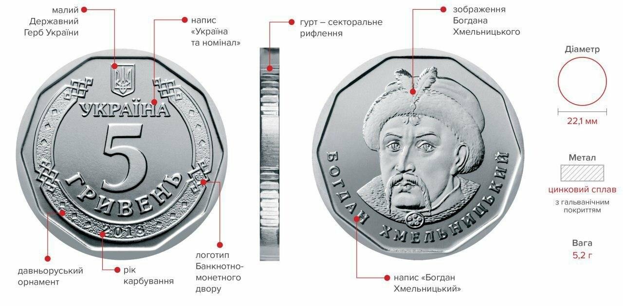Новая монета утяжелит кошельки украинцев, фото-1