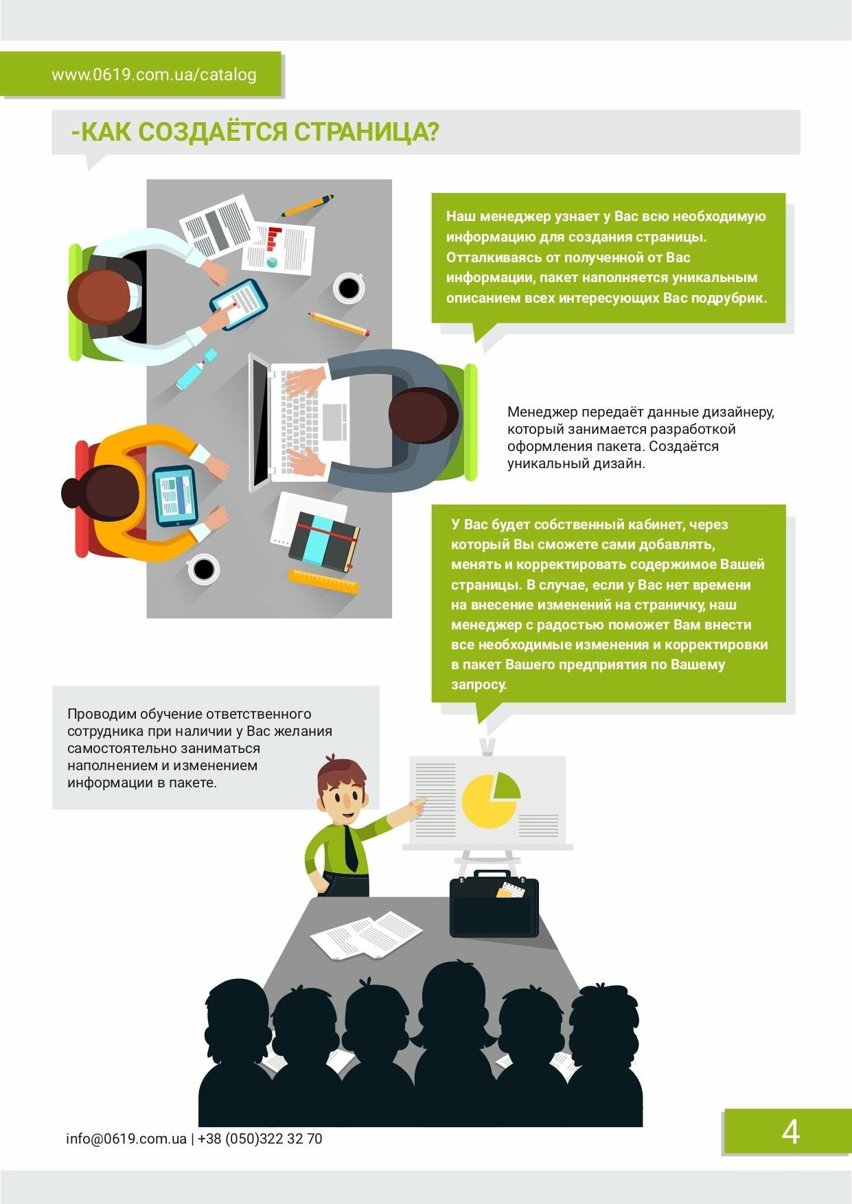 Выгодно и результативно: преимущества размещения товаров и услуг на сайте сети Сity Sites, фото-4