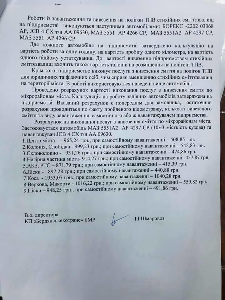 У Бердянську зафіксовано 95 місць масового скупчення стихійних звалищ, фото-4