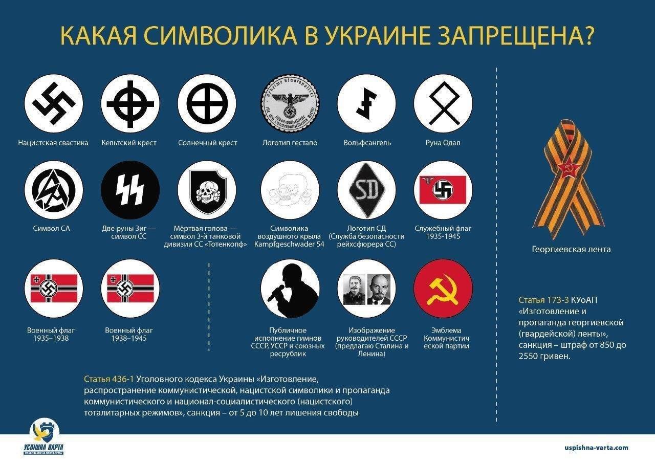 Символ СС, кельтский крест, логотип гестапо - какая символика еще запрещена в Украине?, фото-1